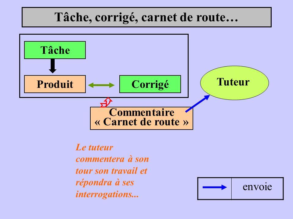 Tâche, corrigé, carnet de route… Tâche ProduitCorrigé Tuteur Commentaire « Carnet de route » envoie Le tuteur commentera à son tour son travail et répondra à ses interrogations...
