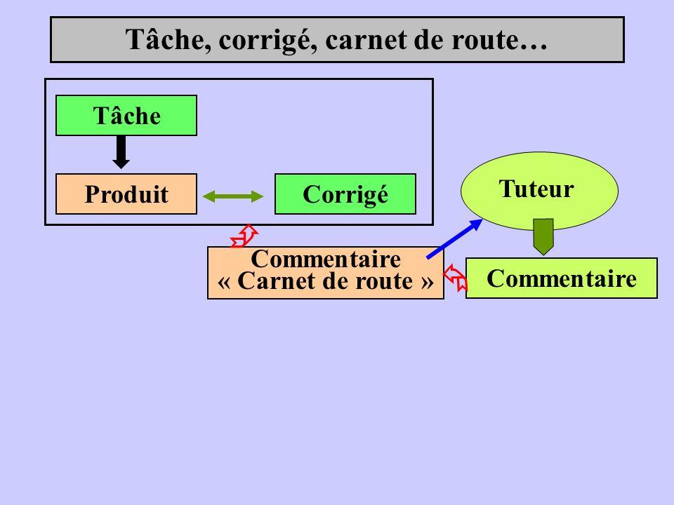 Tâche, corrigé, carnet de route… Tâche ProduitCorrigé Tuteur Commentaire Commentaire « Carnet de route »