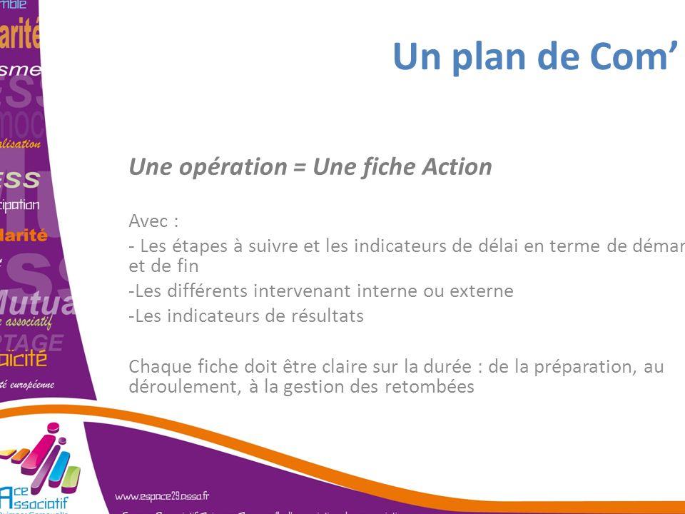 Un plan de Com … Une opération = Une fiche Action Avec : - Les étapes à suivre et les indicateurs de délai en terme de démarrage et de fin -Les différ