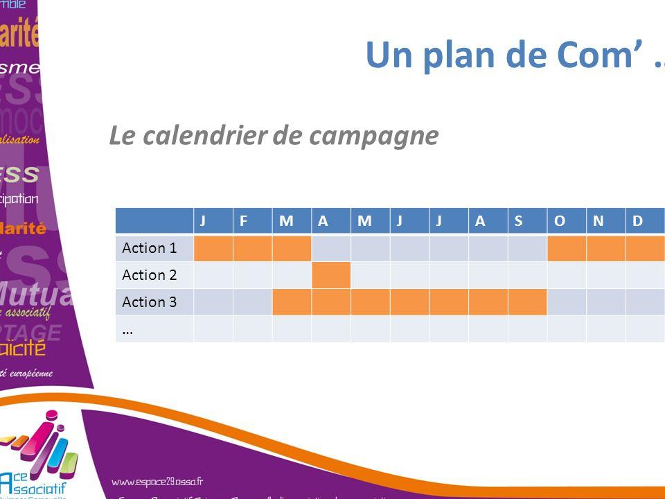 Un plan de Com … Le calendrier de campagne JFMAMJJASOND Action 1 Action 2 Action 3 …