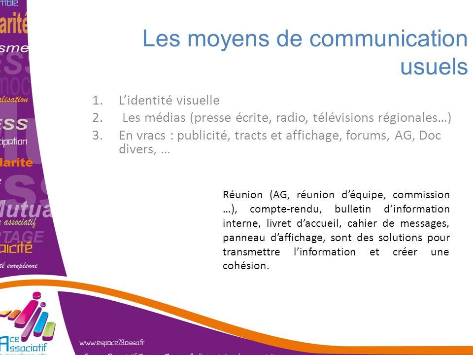 Les moyens de communication usuels 1.Lidentité visuelle 2. Les médias (presse écrite, radio, télévisions régionales…) 3.En vracs : publicité, tracts e