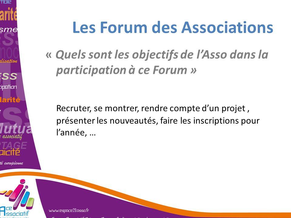 Les Forum des Associations « Quels sont les objectifs de lAsso dans la participation à ce Forum » Recruter, se montrer, rendre compte dun projet, prés