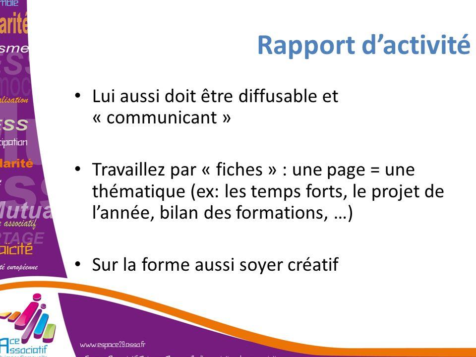 Rapport dactivité Lui aussi doit être diffusable et « communicant » Travaillez par « fiches » : une page = une thématique (ex: les temps forts, le pro