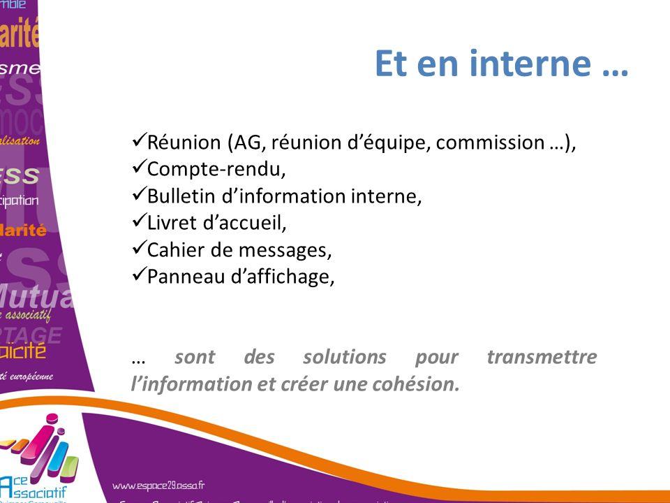 Et en interne … Réunion (AG, réunion déquipe, commission …), Compte-rendu, Bulletin dinformation interne, Livret daccueil, Cahier de messages, Panneau