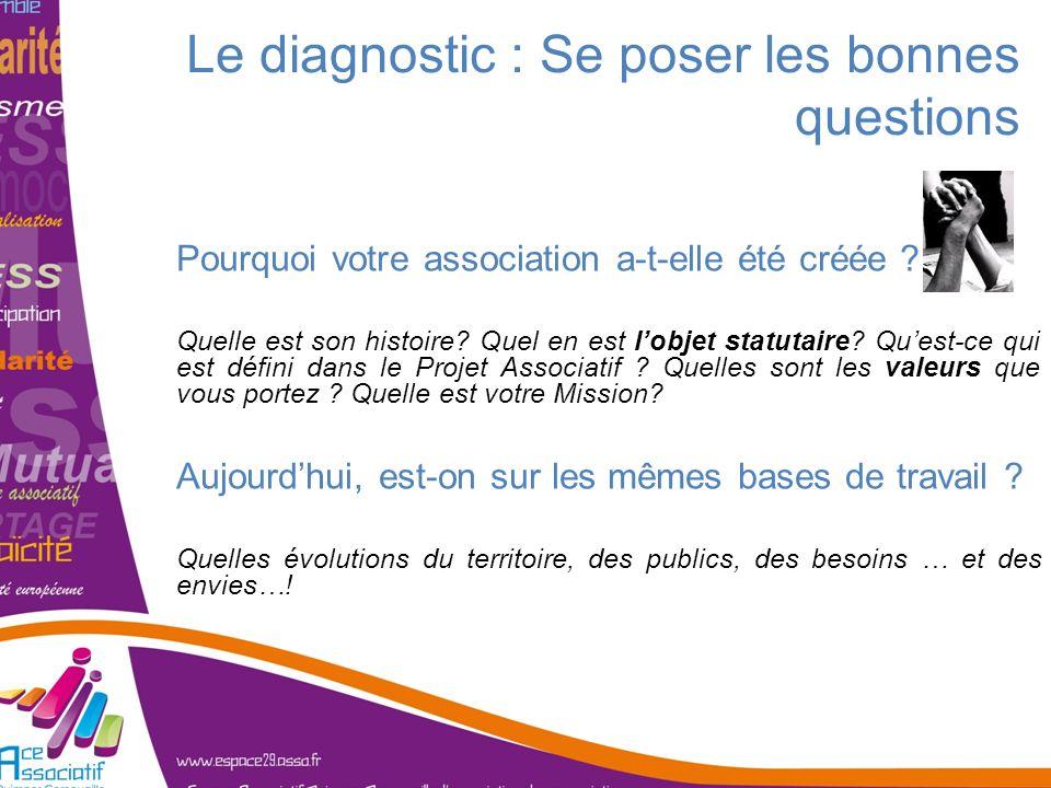 Le diagnostic : Se poser les bonnes questions Pourquoi votre association a-t-elle été créée ? Quelle est son histoire? Quel en est lobjet statutaire?
