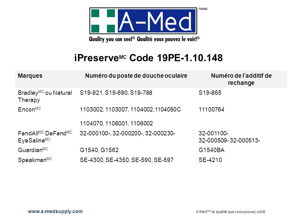 iPreserve MC Code 19PE-1.10.148 MarquesNuméro du poste de douche oculaireNuméro de ladditif de rechange Bradley MC ou Natural Therapy S19-921, S19-690