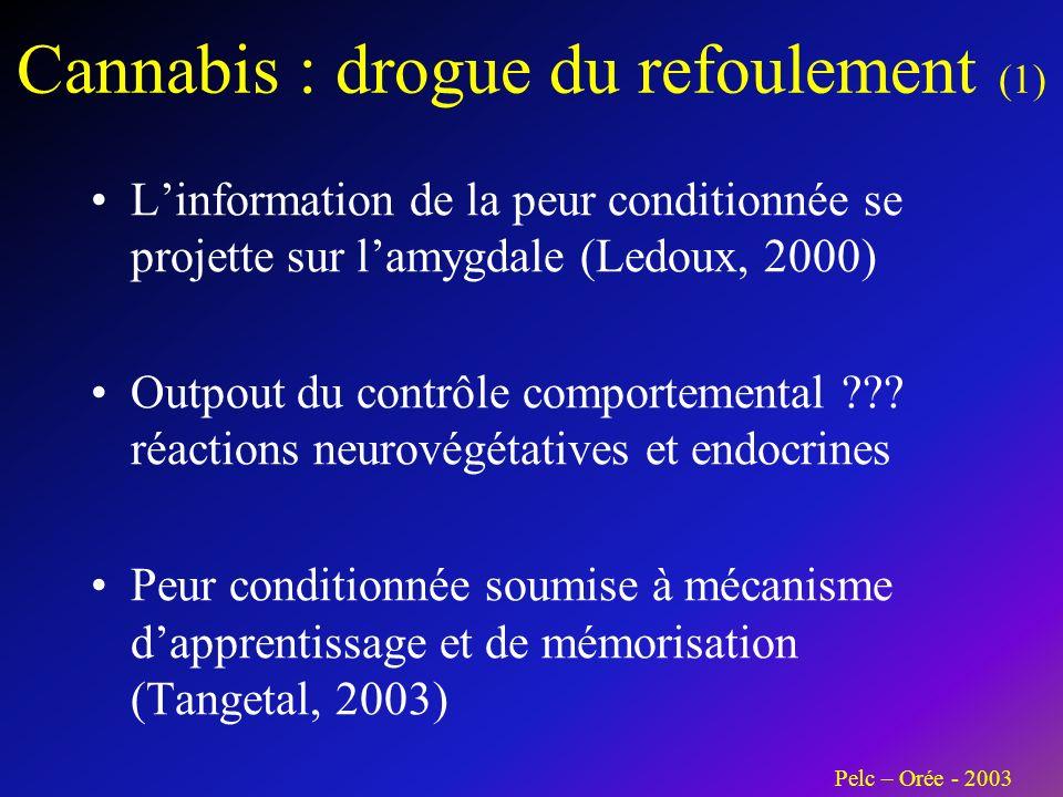 Cannabis : drogue du refoulement (1) Linformation de la peur conditionnée se projette sur lamygdale (Ledoux, 2000) Outpout du contrôle comportemental ??.