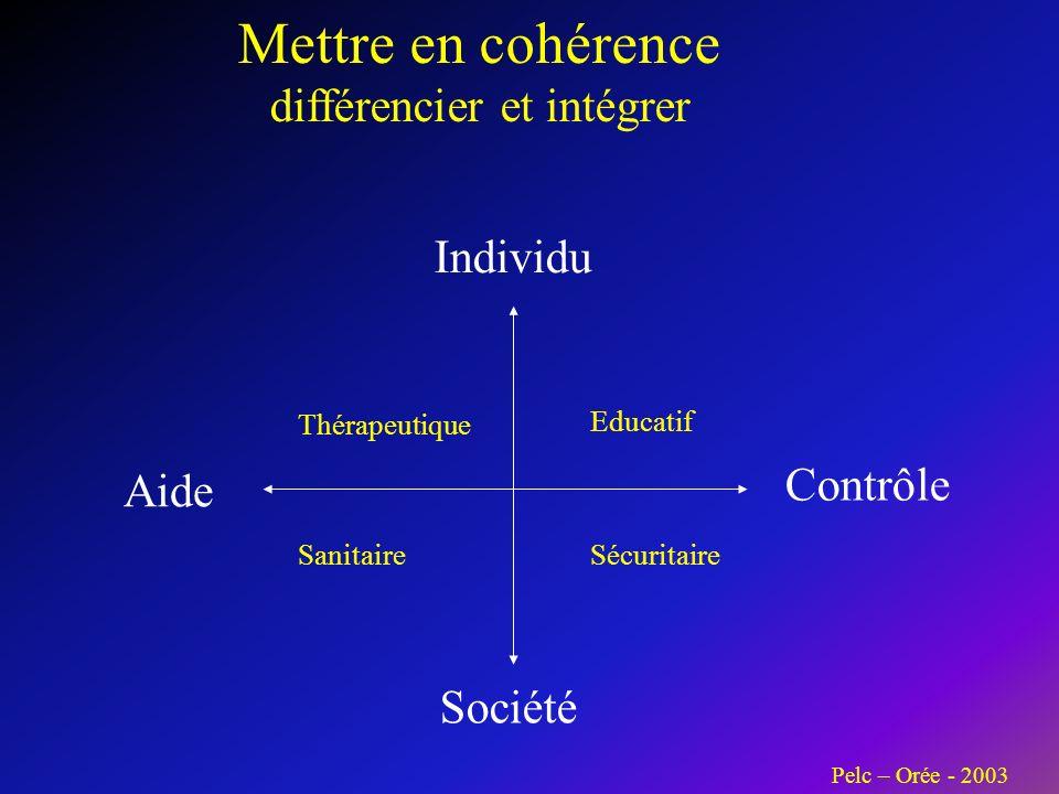 Individu Société Aide Contrôle Thérapeutique Sécuritaire Educatif Sanitaire Mettre en cohérence différencier et intégrer Pelc – Orée - 2003
