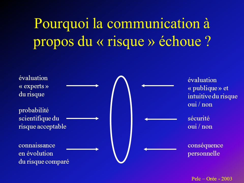 in Science et Avenir, septembre 2003 Pelc – Orée - 2003