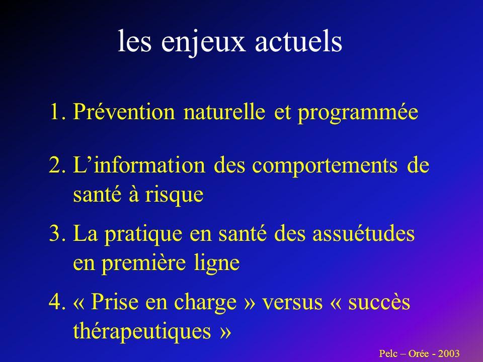 les enjeux actuels 1. Prévention naturelle et programmée 2.