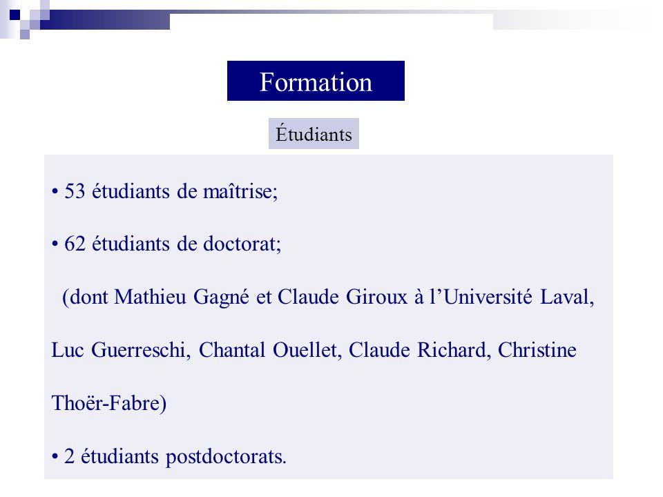 53 étudiants de maîtrise; 62 étudiants de doctorat; (dont Mathieu Gagné et Claude Giroux à lUniversité Laval, Luc Guerreschi, Chantal Ouellet, Claude Richard, Christine Thoër-Fabre) 2 étudiants postdoctorats.