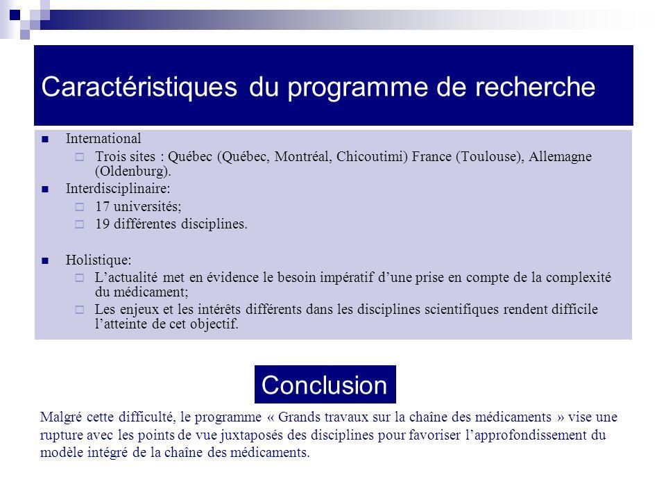 Caractéristiques du programme de recherche International Trois sites : Québec (Québec, Montréal, Chicoutimi) France (Toulouse), Allemagne (Oldenburg).