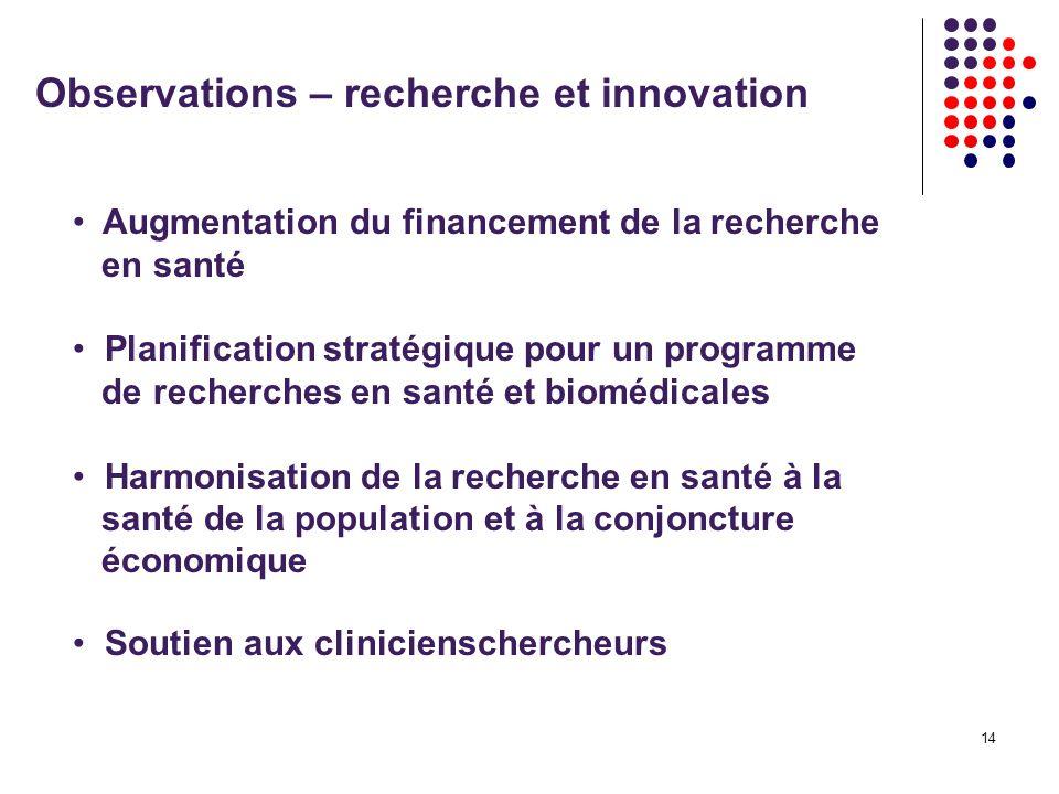 14 Observations – recherche et innovation Augmentation du financement de la recherche en santé Planification stratégique pour un programme de recherches en santé et biomédicales Harmonisation de la recherche en santé à la santé de la population et à la conjoncture économique Soutien aux clinicienschercheurs