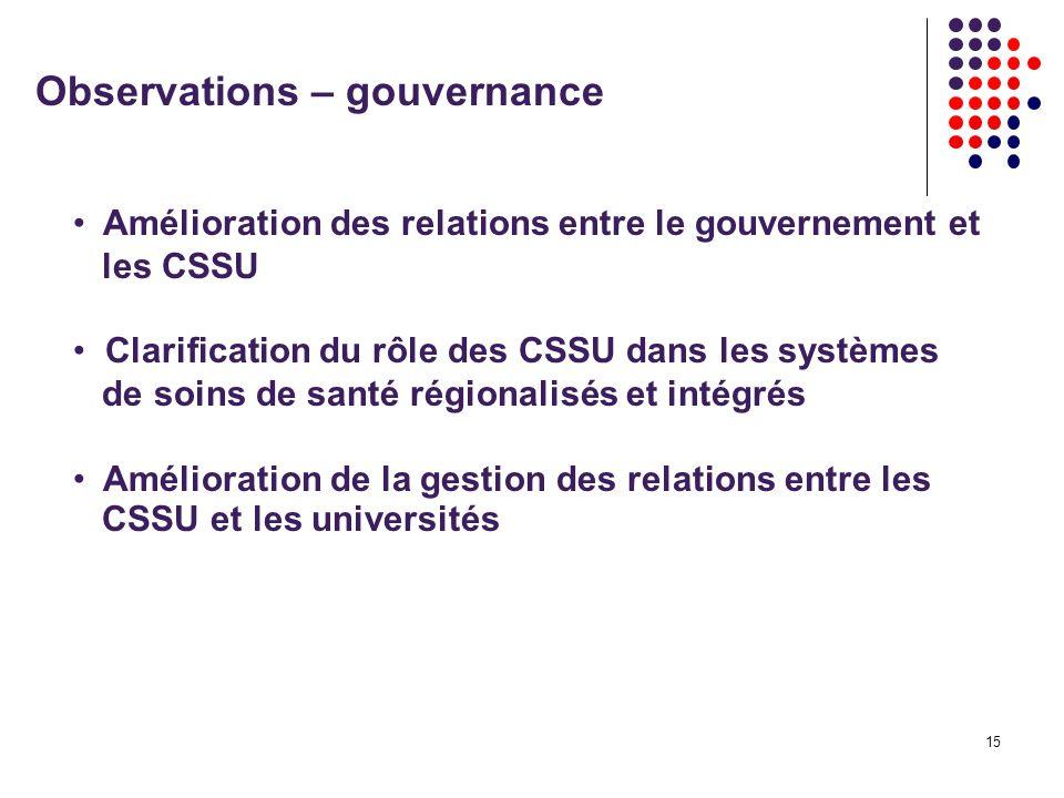15 Observations – gouvernance Amélioration des relations entre le gouvernement et les CSSU Clarification du rôle des CSSU dans les systèmes de soins de santé régionalisés et intégrés Amélioration de la gestion des relations entre les CSSU et les universités