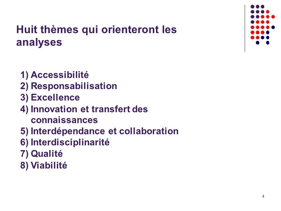 4 Huit thèmes qui orienteront les analyses 1)Accessibilité 2)Responsabilisation 3)Excellence 4)Innovation et transfert des connaissances 5)Interdépendance et collaboration 6)Interdisciplinarité 7)Qualité 8)Viabilité