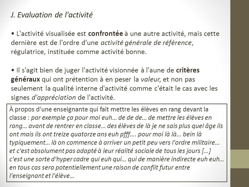 J. Evaluation de l'activité L'activité visualisée est confrontée à une autre activité, mais cette dernière est de l'ordre d'une activité générale de r