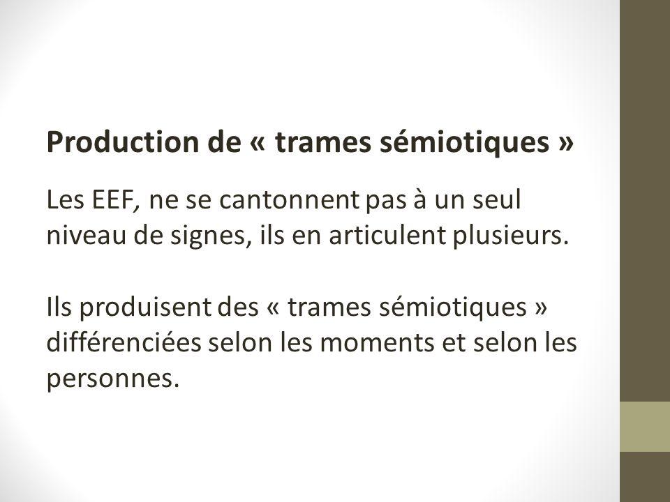 Production de « trames sémiotiques » Les EEF, ne se cantonnent pas à un seul niveau de signes, ils en articulent plusieurs. Ils produisent des « trame