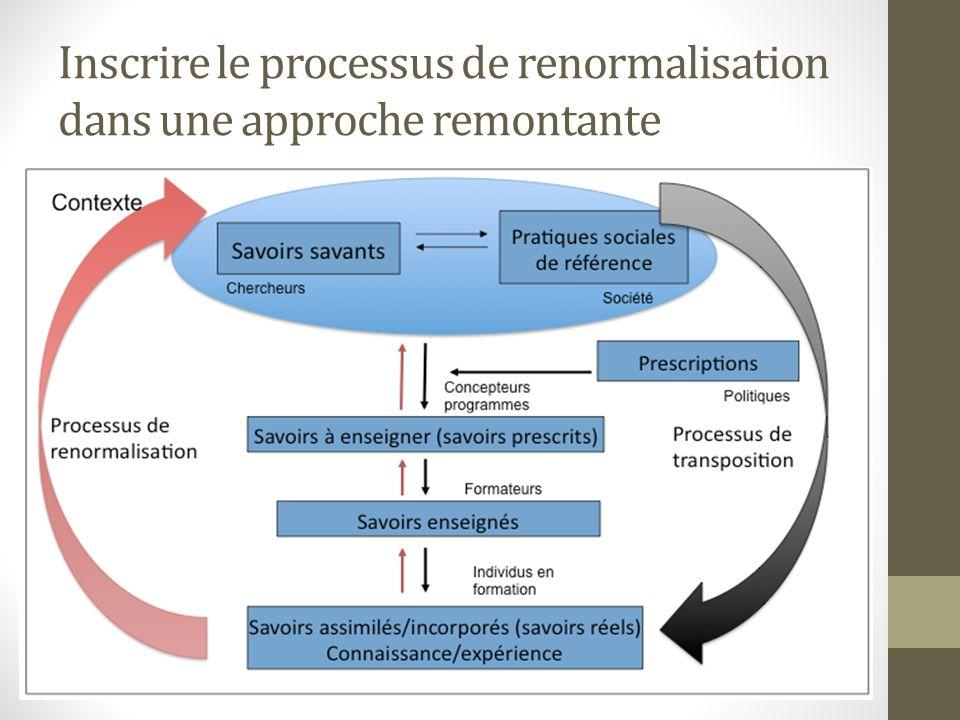 Inscrire le processus de renormalisation dans une approche remontante