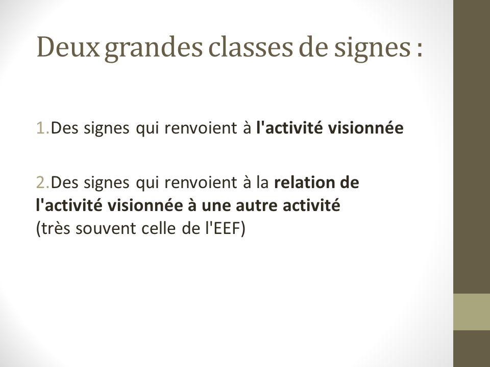 Deux grandes classes de signes : 1.Des signes qui renvoient à l activité visionnée 2.Des signes qui renvoient à la relation de l activité visionnée à une autre activité (très souvent celle de l EEF)