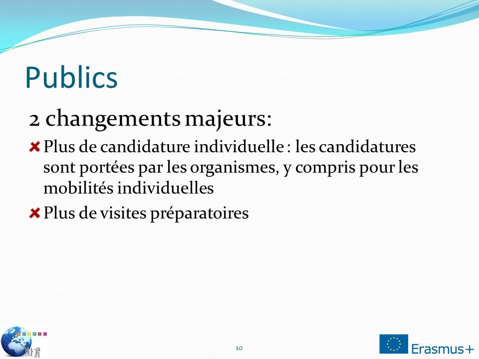Publics 2 changements majeurs: Plus de candidature individuelle : les candidatures sont portées par les organismes, y compris pour les mobilités indiv