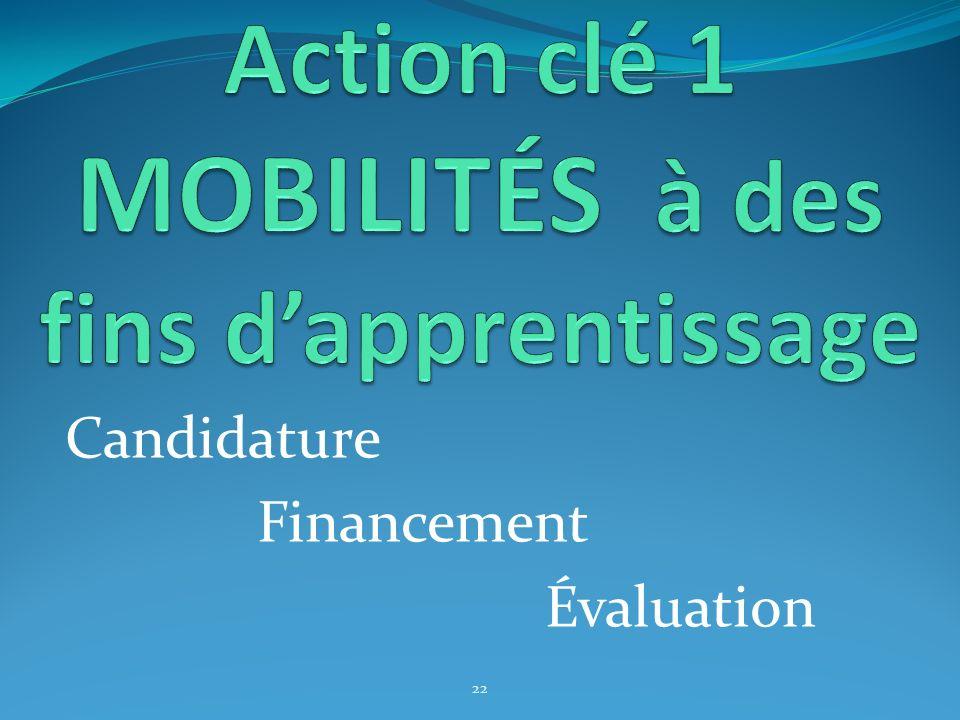 Candidature Financement Évaluation 22