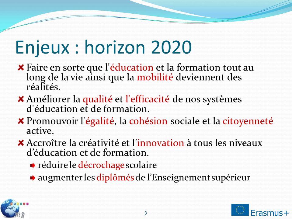 Enjeux : horizon 2020 Faire en sorte que l'éducation et la formation tout au long de la vie ainsi que la mobilité deviennent des réalités. Améliorer l