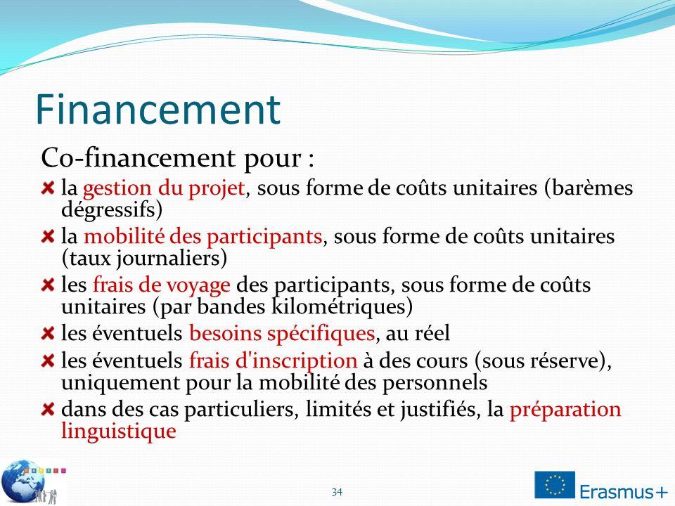 Financement Co-financement pour : la gestion du projet, sous forme de coûts unitaires (barèmes dégressifs) la mobilité des participants, sous forme de