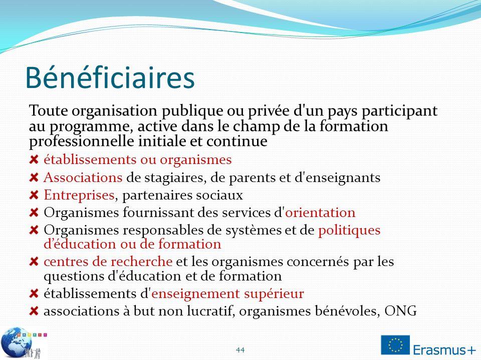 Bénéficiaires Toute organisation publique ou privée d'un pays participant au programme, active dans le champ de la formation professionnelle initiale