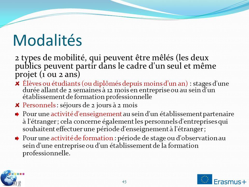 Modalités 2 types de mobilité, qui peuvent être mêlés (les deux publics peuvent partir dans le cadre d'un seul et même projet (1 ou 2 ans) Élèves ou é