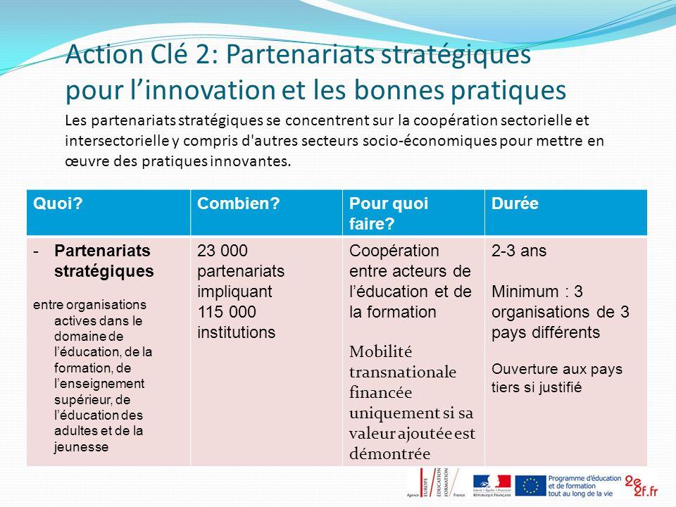 Action Clé 2: Partenariats stratégiques pour linnovation et les bonnes pratiques Les partenariats stratégiques se concentrent sur la coopération sectorielle et intersectorielle y compris d autres secteurs socio-économiques pour mettre en œuvre des pratiques innovantes.