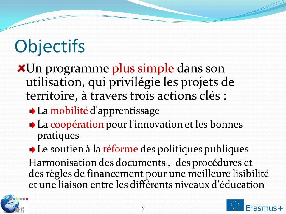 Objectifs Un programme plus simple dans son utilisation, qui privilégie les projets de territoire, à travers trois actions clés : La mobilité d'appren