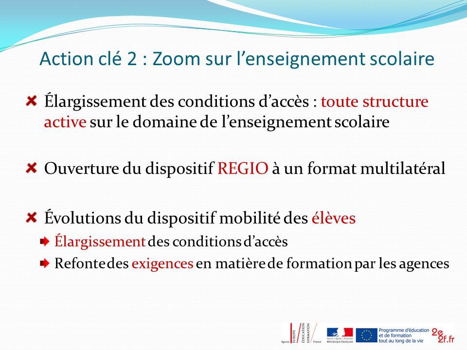 Action clé 2 : Zoom sur lenseignement scolaire Élargissement des conditions daccès : toute structure active sur le domaine de lenseignement scolaire O