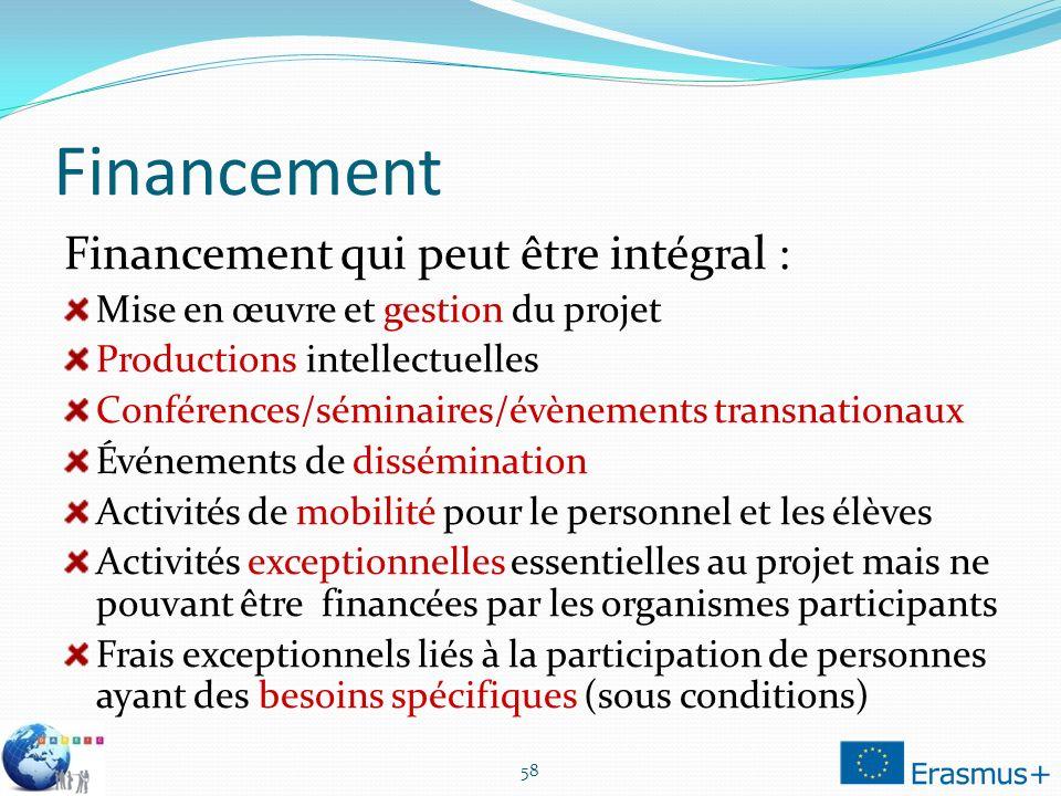 Financement Financement qui peut être intégral : Mise en œuvre et gestion du projet Productions intellectuelles Conférences/séminaires/évènements tran