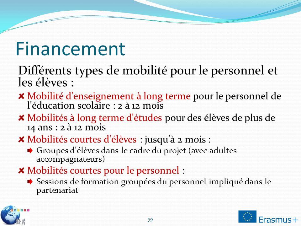 Financement Différents types de mobilité pour le personnel et les élèves : Mobilité d'enseignement à long terme pour le personnel de l'éducation scola