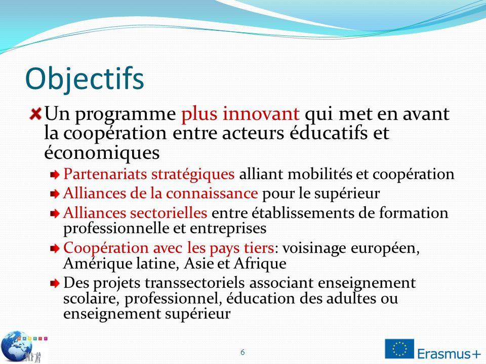 Objectifs Un programme plus innovant qui met en avant la coopération entre acteurs éducatifs et économiques Partenariats stratégiques alliant mobilité