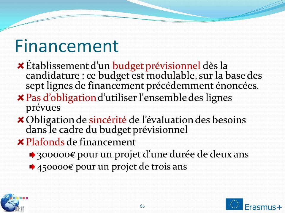Financement Établissement dun budget prévisionnel dès la candidature : ce budget est modulable, sur la base des sept lignes de financement précédemmen