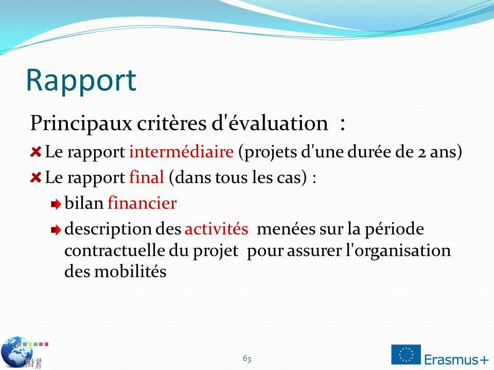 Rapport Principaux critères d évaluation : Le rapport intermédiaire (projets d une durée de 2 ans) Le rapport final (dans tous les cas) : bilan financier description des activités menées sur la période contractuelle du projet pour assurer l organisation des mobilités 63