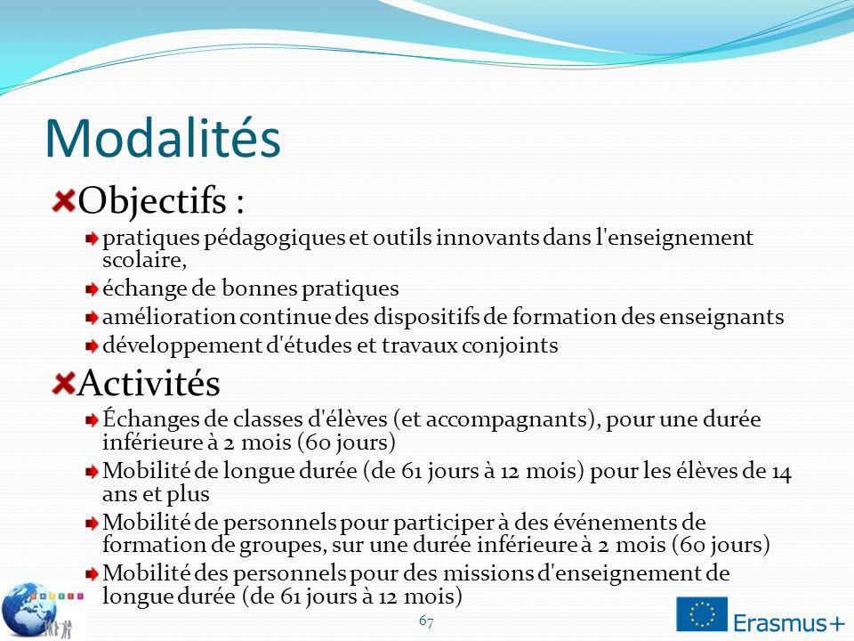 Modalités Objectifs : pratiques pédagogiques et outils innovants dans l'enseignement scolaire, échange de bonnes pratiques amélioration continue des d
