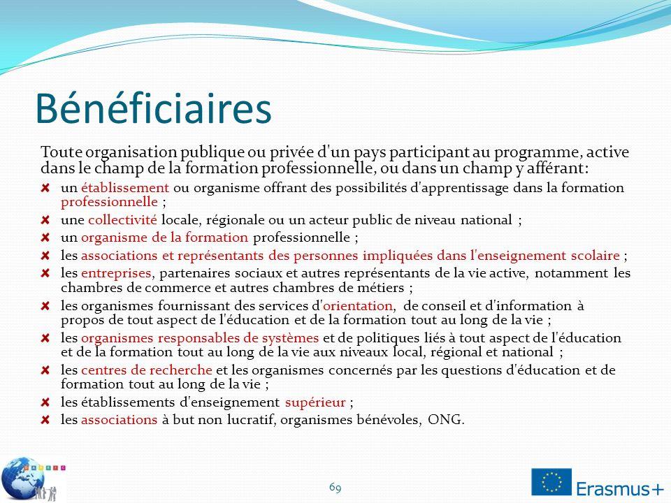 Bénéficiaires Toute organisation publique ou privée d'un pays participant au programme, active dans le champ de la formation professionnelle, ou dans