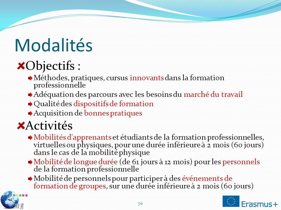 Modalités Objectifs : Méthodes, pratiques, cursus innovants dans la formation professionnelle Adéquation des parcours avec les besoins du marché du tr
