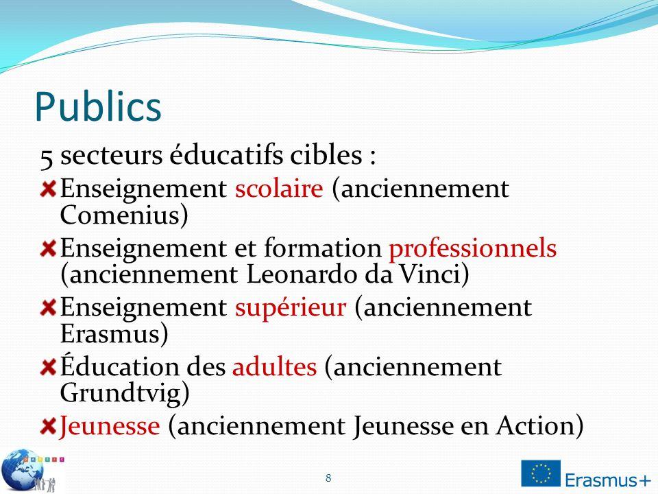 Publics 5 secteurs éducatifs cibles : Enseignement scolaire (anciennement Comenius) Enseignement et formation professionnels (anciennement Leonardo da Vinci) Enseignement supérieur (anciennement Erasmus) Éducation des adultes (anciennement Grundtvig) Jeunesse (anciennement Jeunesse en Action) 8
