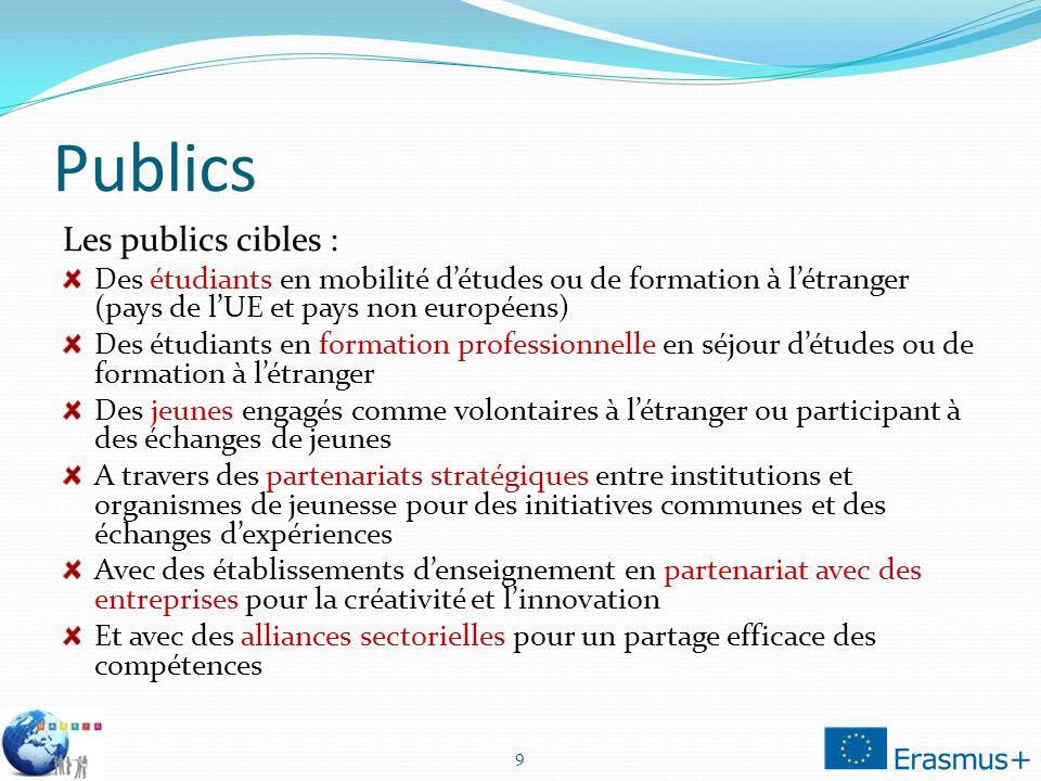Publics Les publics cibles : Des étudiants en mobilité détudes ou de formation à létranger (pays de lUE et pays non européens) Des étudiants en format