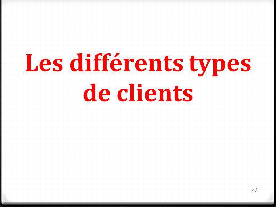 Les différents types de clients 28