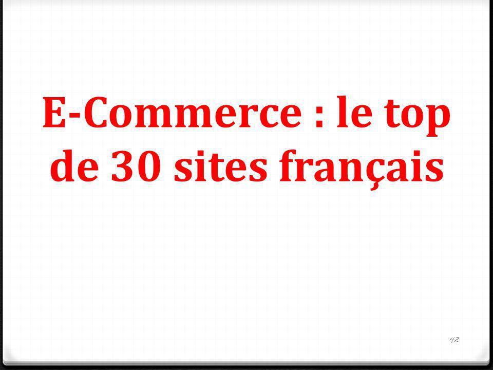E-Commerce : le top de 30 sites français 42
