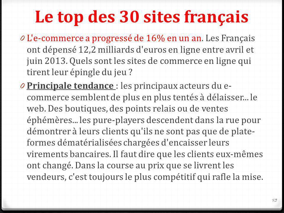 Le top des 30 sites français 0 L'e-commerce a progressé de 16% en un an. Les Français ont dépensé 12,2 milliards d'euros en ligne entre avril et juin