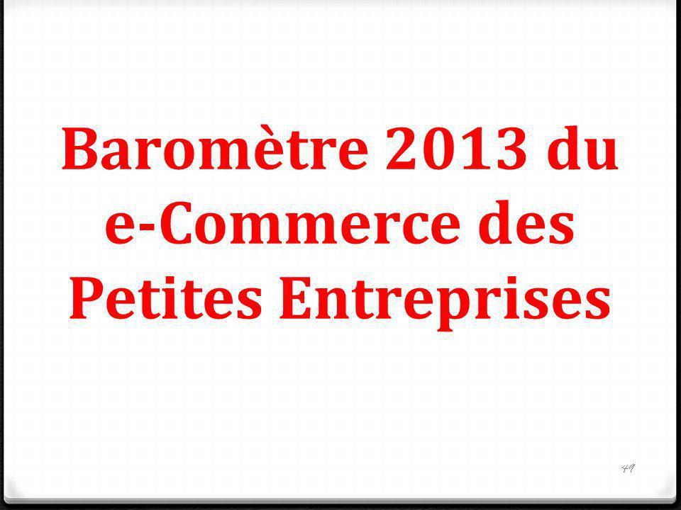 Baromètre 2013 du e-Commerce des Petites Entreprises 49