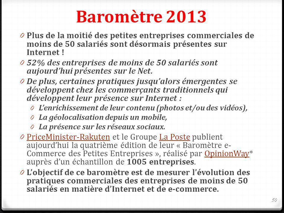 Baromètre 2013 0 Plus de la moitié des petites entreprises commerciales de moins de 50 salariés sont désormais présentes sur Internet ! 0 52% des entr
