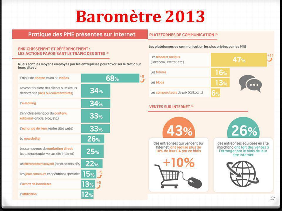 Baromètre 2013 53