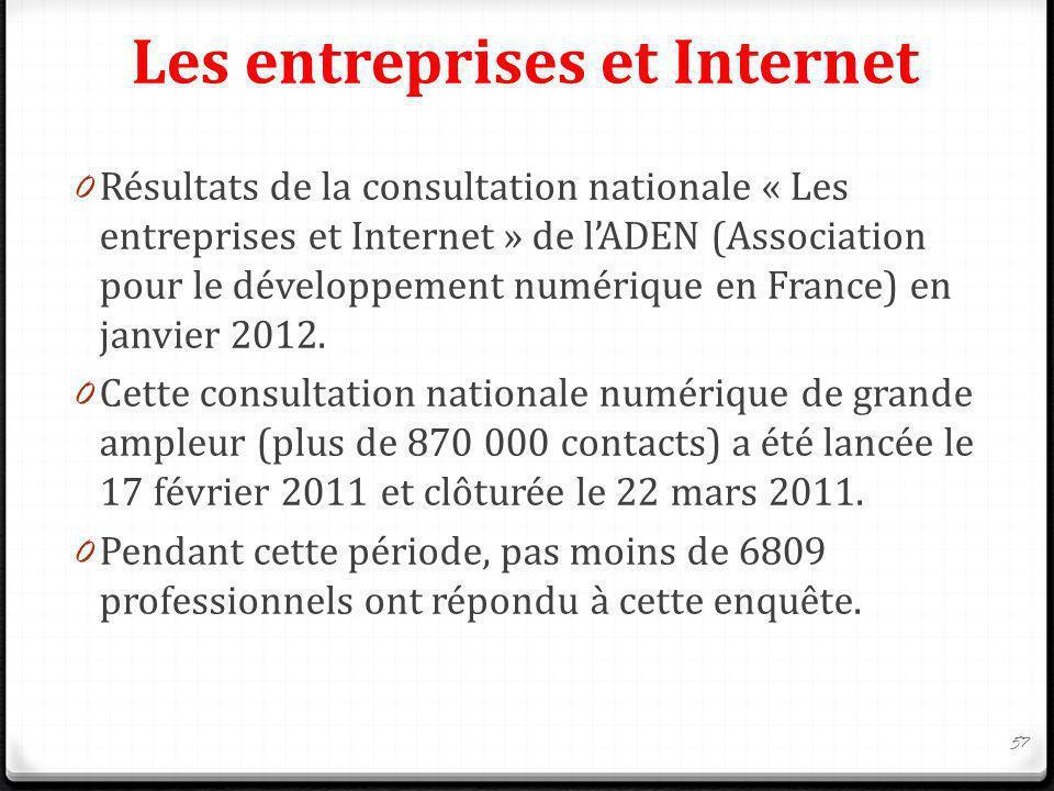 Les entreprises et Internet 0 Résultats de la consultation nationale « Les entreprises et Internet » de lADEN (Association pour le développement numér