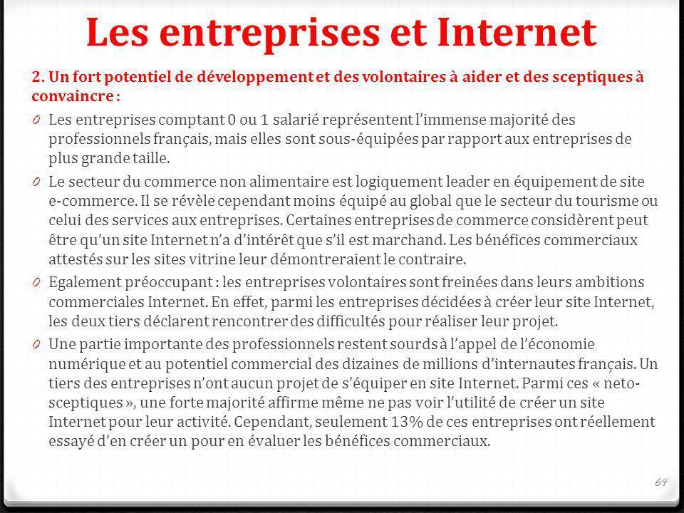 Les entreprises et Internet 2. Un fort potentiel de développement et des volontaires à aider et des sceptiques à convaincre : 0 Les entreprises compta